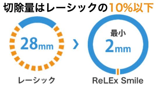 rerex_2016-05-04 16.29.17