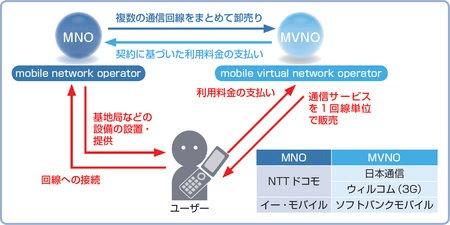 MVNO_20150111-min