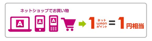 netpoint_20150321