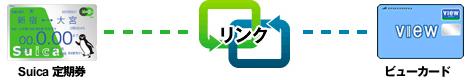 auto_link_20150518