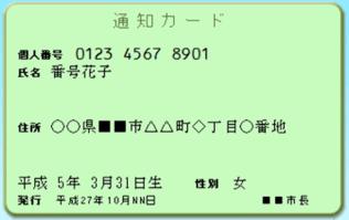 tuuchicard_20150518