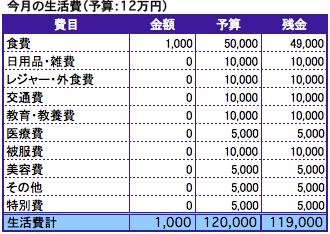shokuhishuukei_20150620