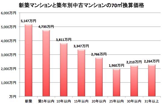 kakakuchigai_20150826