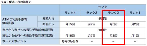 furikomi_kaisuu_20150930