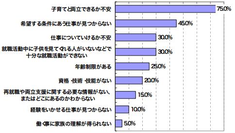 hatarakuuede_fuman_2015-10-22 20.24.40