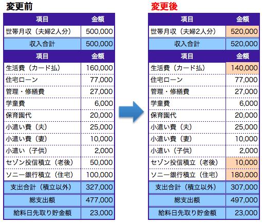 loantumitate_20151002