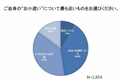 okozukai_manzoku_20151010
