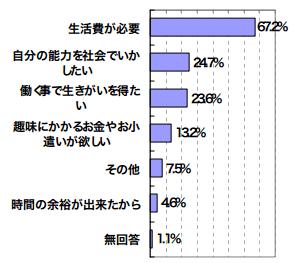 saishuushoku_fuan_2015-10-22 20.38.36