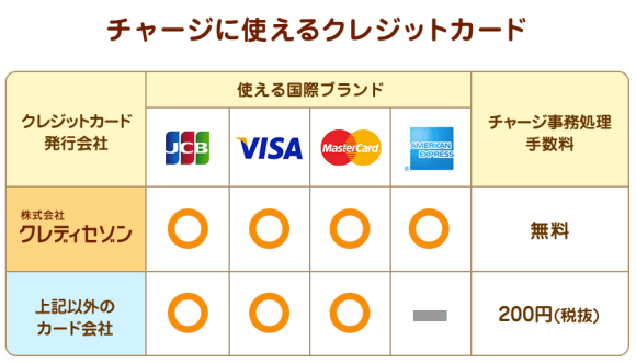 card_charge_2015-11-03 10.45.35