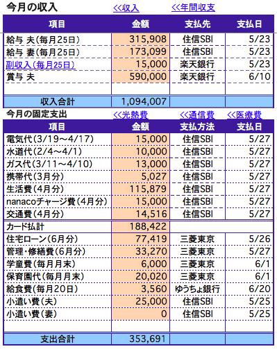 maitsukikakeigaku_2015-11-10 09.11.47