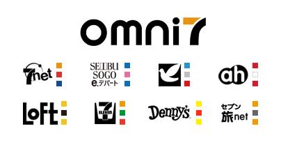 omn1-2