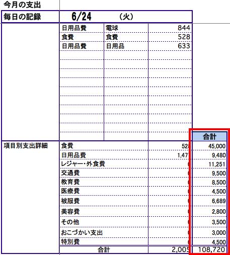 yosan_kanri_2015-11-10 09.44.19