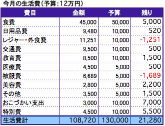 yosanzenbukanri2015-11-10 09.47.29