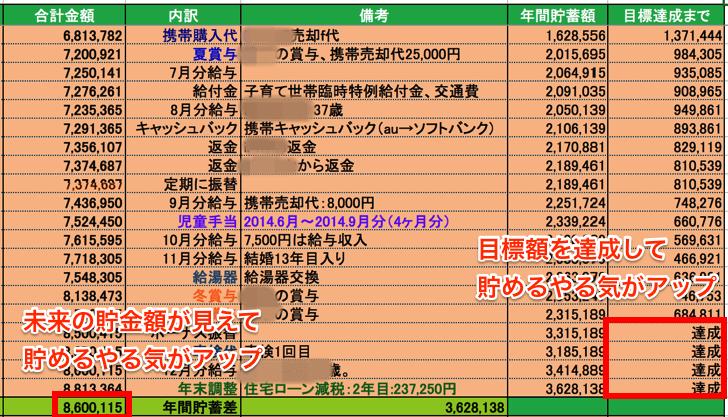 mo1_mokuhyou_2016-02-16-16_42_04
