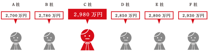 mo_kaitekisatei_2016-02-29 09.05.57