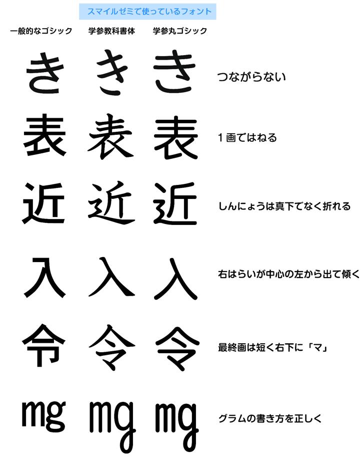 momone_kyoukasho_font_20160210
