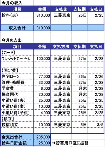 m_kakei_2016-04-11 10.50.11