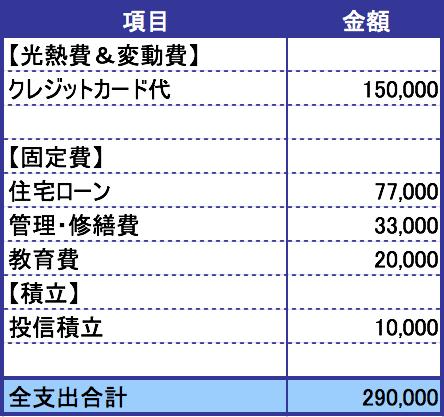 kanrihikakei_2016-07-11 12.58.59