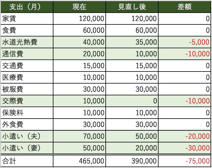 mm_shinkonkakeibo_2016-08-20 14.28.04