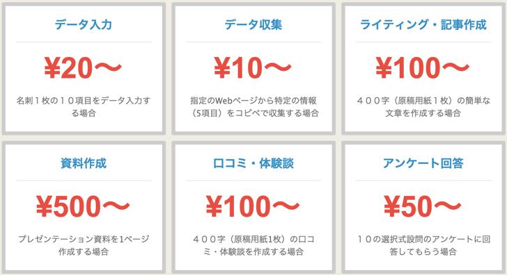 mm_shufu_shigoto_ 2016-08-03 17.26.05