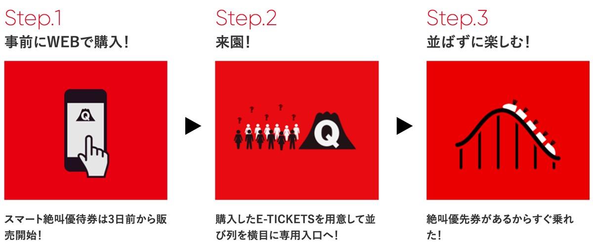 大混雑する富士急ハイランドを待ち時間なしで乗れるチケット ...