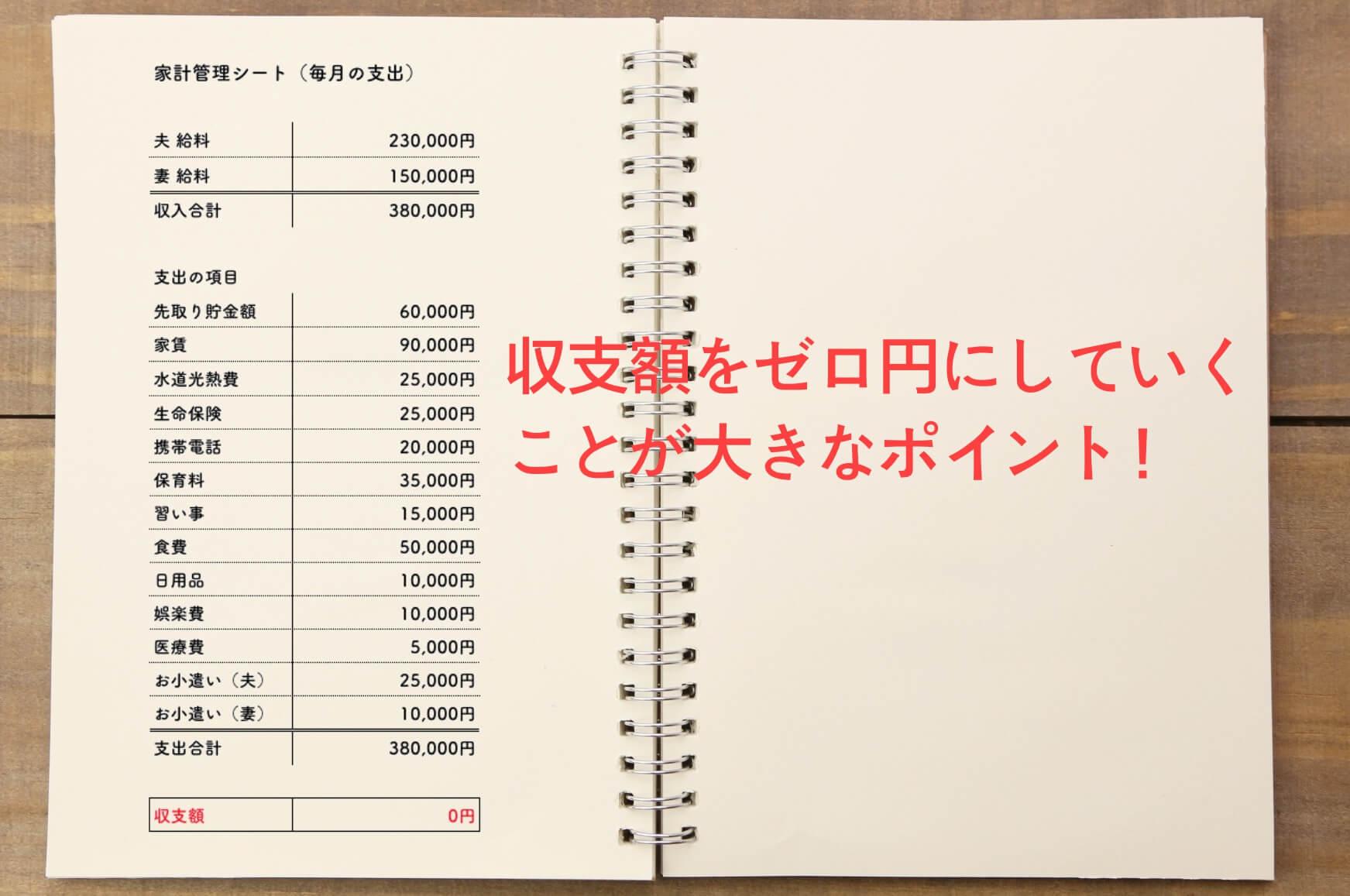 kakei_kakikata2_20180223