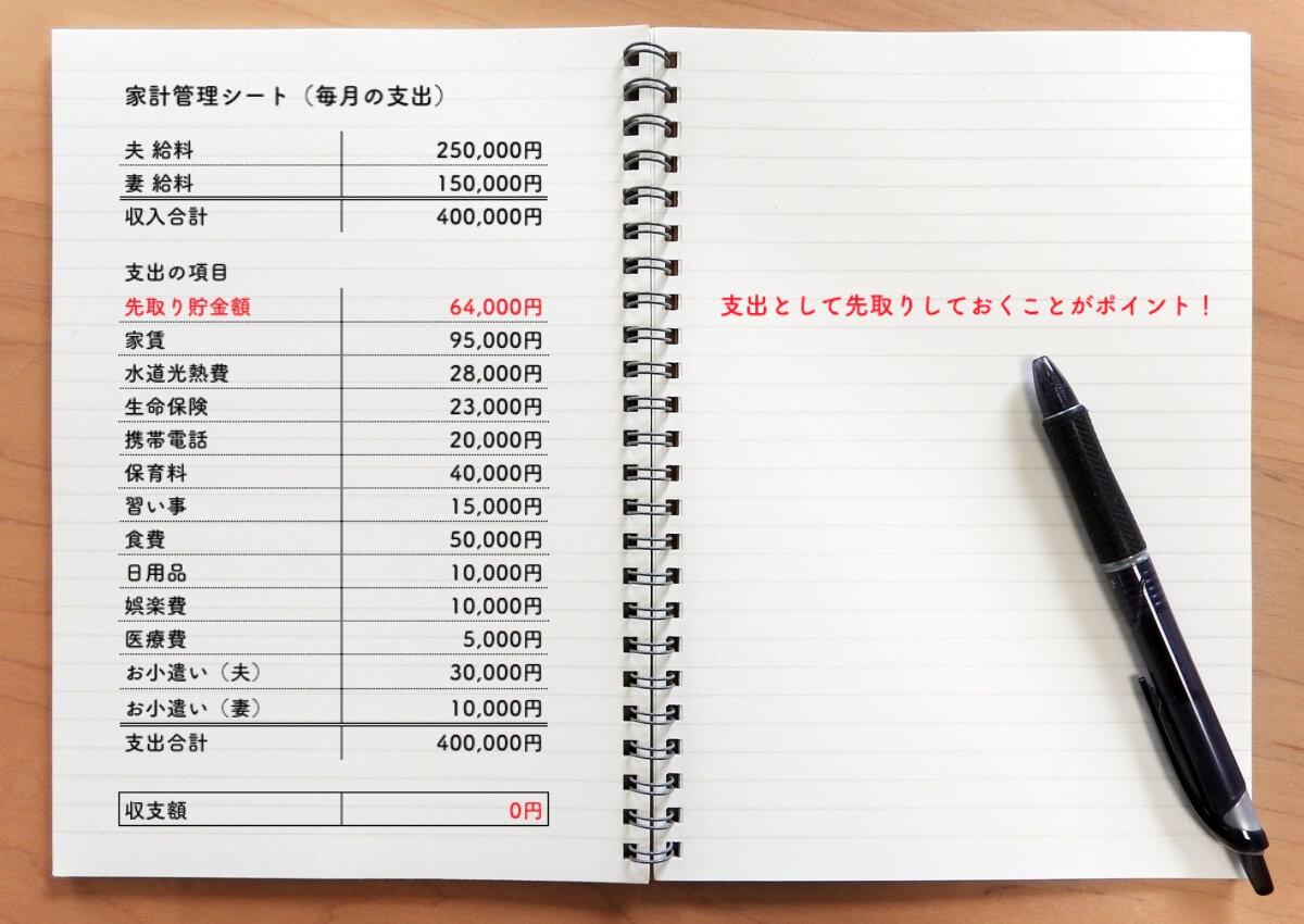 家計管理シートの先取り貯金