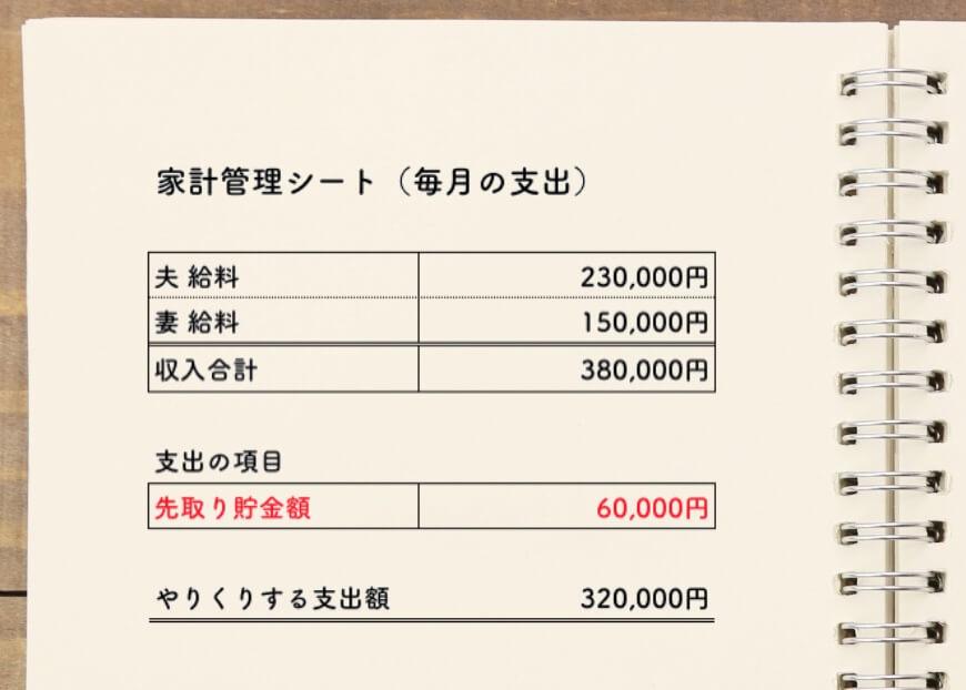 家計管理シート(毎月の支出)