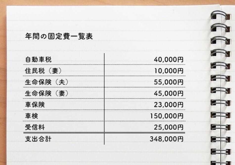katagawa_note_20180222